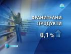 Средната годишна инфлация за 2011 година е 4.2%