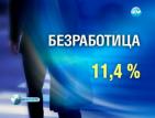 За последните три месеца на миналата година безработицата е 11.4%