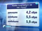 България е с най-ниски възнаграждения в ЕС за час работа