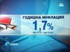 1,7% е годишната инфлация от май миналата година