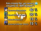 Читатели на NovaNews.bg: Кристина и Багата вън от Къщата