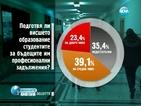 Студентите бягат от България при първа възможност