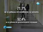 Синдикати искат 18% увеличение на издръжката на ученик