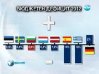 България е сред страните с най-нисък бюджетен дефицит в ЕС