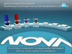 При обработени 96% от протоколите: ГЕРБ – 30,8%, БСП – 27%