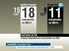 EVN поиска увеличение на цената на тока със 17,9% (ОБЗОР)