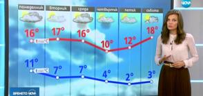 Прогноза за времето (21.10.2018 - централна)