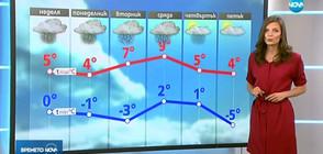 Прогноза за времето (17.11.2018 - централна)