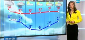 Прогноза за времето (20.11.2018 - централна)