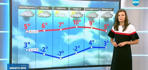 Прогноза за времето (22.11.2018 - обедна)
