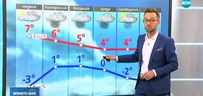 Прогноза за времето (08.12.2018 - централна)