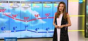 Прогноза за времето (19.03.2019 - сутрешна)