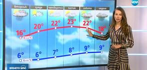 Прогноза за времето (22.04.2019 - централна)