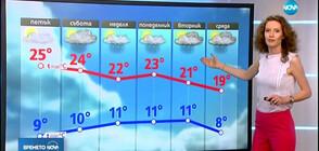 Прогноза за времето (25.04.2019 - централна)