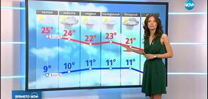 Прогноза за времето (26.04.2019 - обедна)