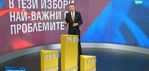 Бъдещето на Стария континент е определящо за едва 15.6 % от българите