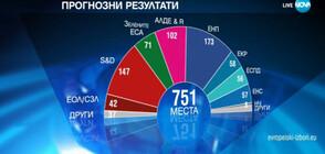 Как се разпределят силите в Европарламента?