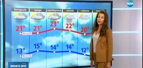 Прогноза за времето (23.09.2019 - централна)