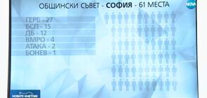 Как се разпределят местата в общинските съвети в София, Варна и Пловдив?