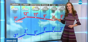 Прогноза за времето (07.12.2019 - обедна)