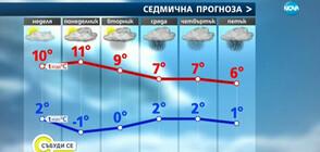 Прогноза за времето (08.12.2019 - сутрешна)