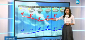 Прогноза за времето (09.12.2019 - обедна)