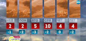 Прогноза за времето (18.01.2020 - сутрешна)
