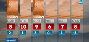 Прогноза за времето (26.01.2020 - обедна)