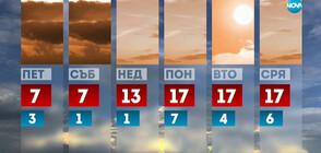 Прогноза за времето (20.02.2020 - сутрешна)