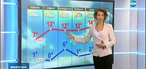 Прогноза за времето (22.02.2020 - обедна)