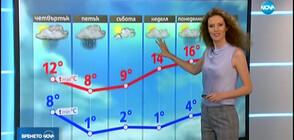 Прогноза за времето (26.02.2020 - централна)