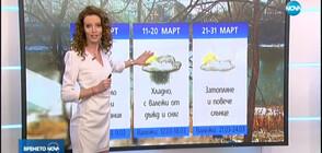 Прогноза за времето (28.02.2020 - централна)