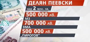 Стотици хора и фирми дариха близо 3 млн. лв. за борбата с COVID-19