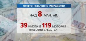 Антикорупционната комисия е отнела имущество за 8 млн. лева през 2019 г.