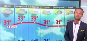 Прогноза за времето (04.07.2020 - централна)