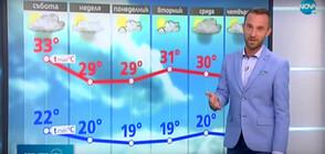 Прогноза за времето (01.08.2020 - централна)