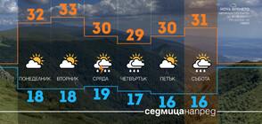 Прогноза за времето (02.08.2020 - сутрешна)