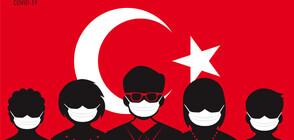 Турция с нов антирекорд за дневна смъртност от COVID-19