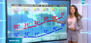 Прогноза за времето (29.09.2020 - централна)