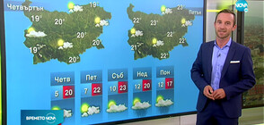 Прогноза за времето (21.10.2020 - сутрешна)