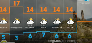 Прогноза за времето (31.10.2020 - сутрешна)