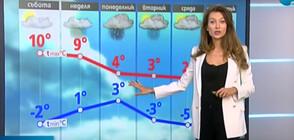 Прогноза за времето (27.11.2020 - централна)