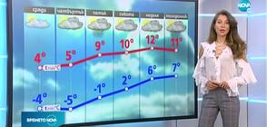 Прогноза за времето (02.12.2020 - централна)