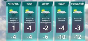Прогноза за времето на NOVA NEWS (12.01.2021 - 21:00)