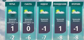 Прогноза за времето на NOVA NEWS (14.01.2021 - 14:00)