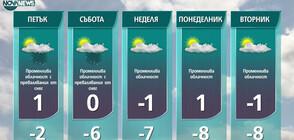 Прогноза за времето на NOVA NEWS (14.01.2021 - 21:00)
