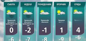 Прогноза за времето на NOVA NEWS (15.01.2021 - 18:00)