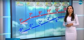Прогноза за времето (19.01.2021 - обедна)