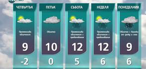 Прогноза за времето на NOVA NEWS (20.01.2021 - 10:00)