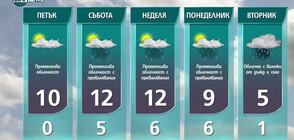 Прогноза за времето на NOVA NEWS (21.01.2021 - 11:00)